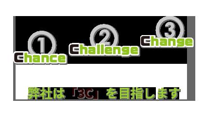 「Chance」・「Challenge」・「Change」弊社は「3C」を目指します